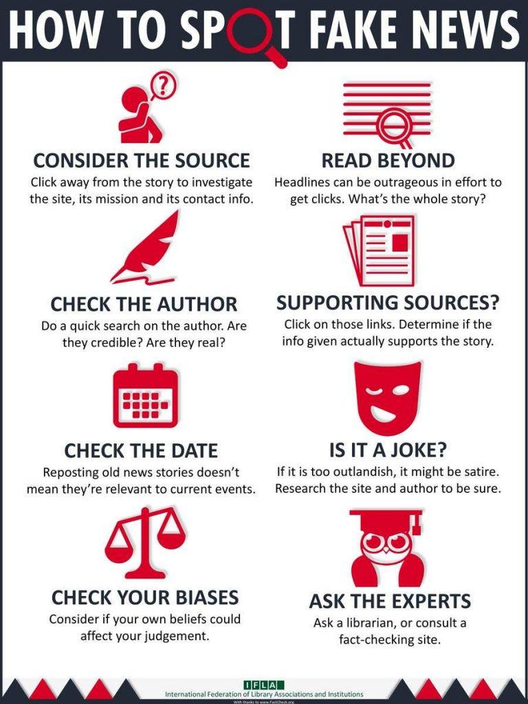 Fake News Evaluation Tactics